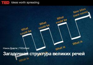 Секретная структура: Как подготовить выступление в стиле TED