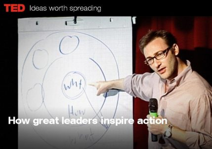 Simon Sinek Start with Why to Inspire Action