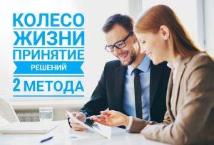 Инструменты коучинга: Колесо баланса в принятии решений Развитие личной эффективности